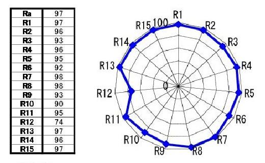 Lites-F-200-white-3000-K-CRI-97