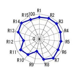 hpled-ii-white-5600k-cri-90-img2