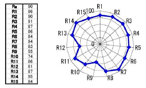 lites-f-200-z-5600-k-cri-90